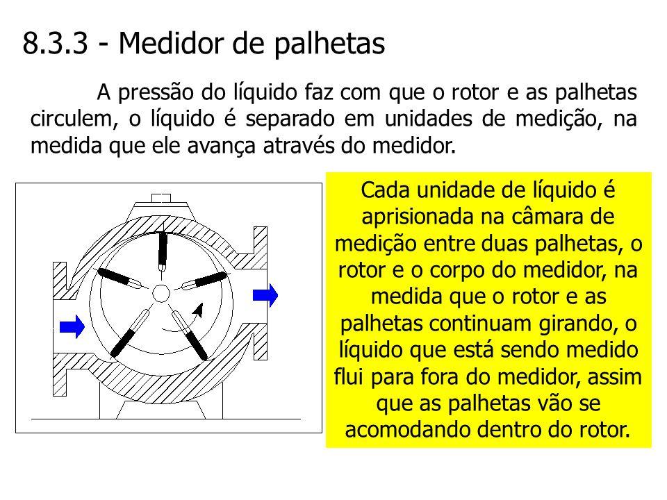 8.3.3 - Medidor de palhetas