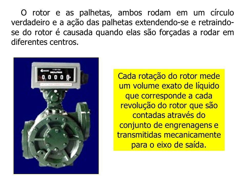 O rotor e as palhetas, ambos rodam em um círculo verdadeiro e a ação das palhetas extendendo-se e retraindo-se do rotor é causada quando elas são forçadas a rodar em diferentes centros.
