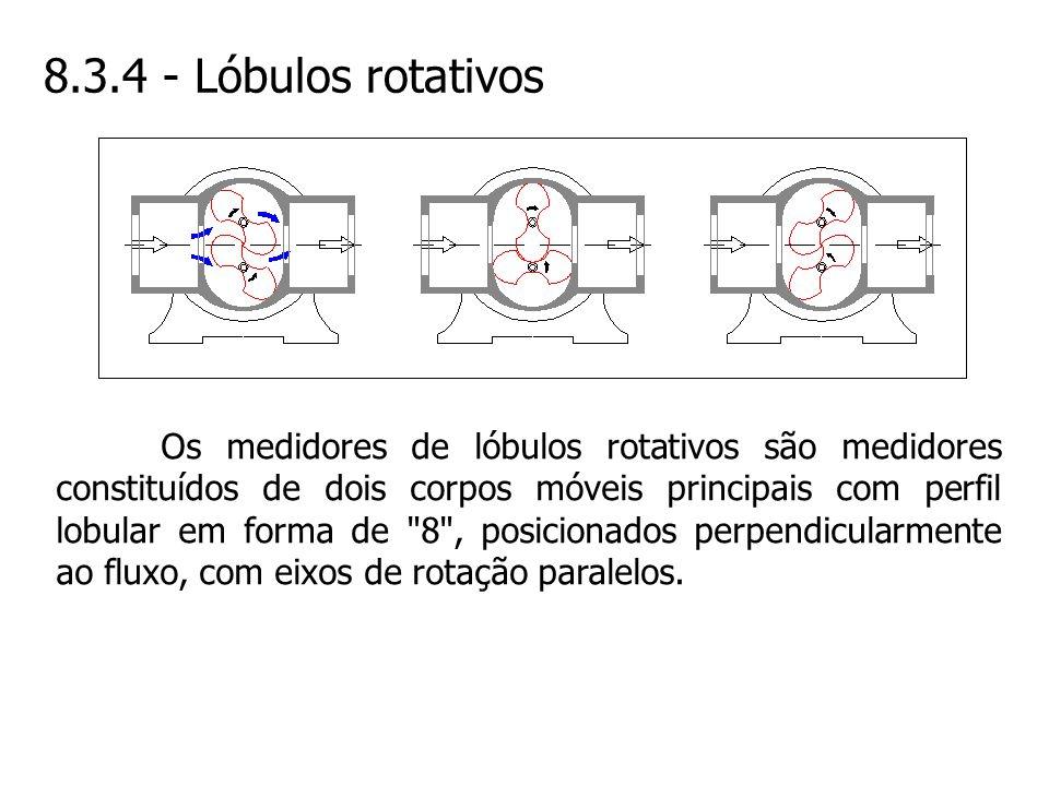 8.3.4 - Lóbulos rotativos