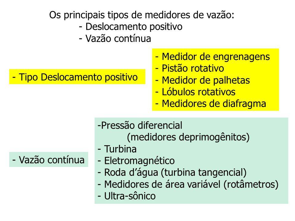 Os principais tipos de medidores de vazão: