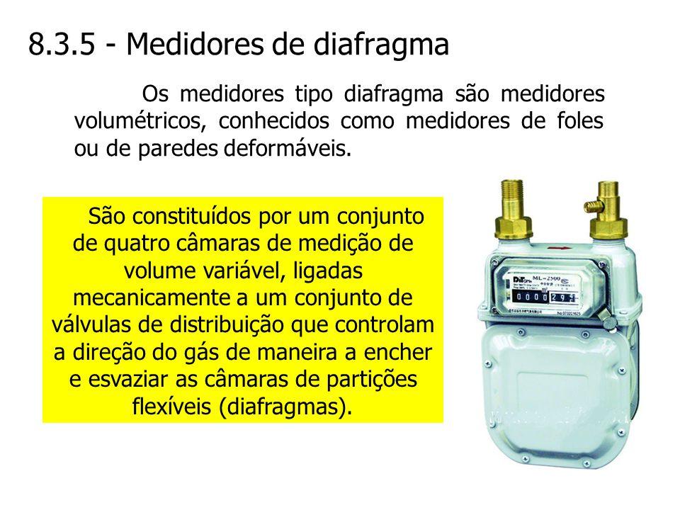 8.3.5 - Medidores de diafragma