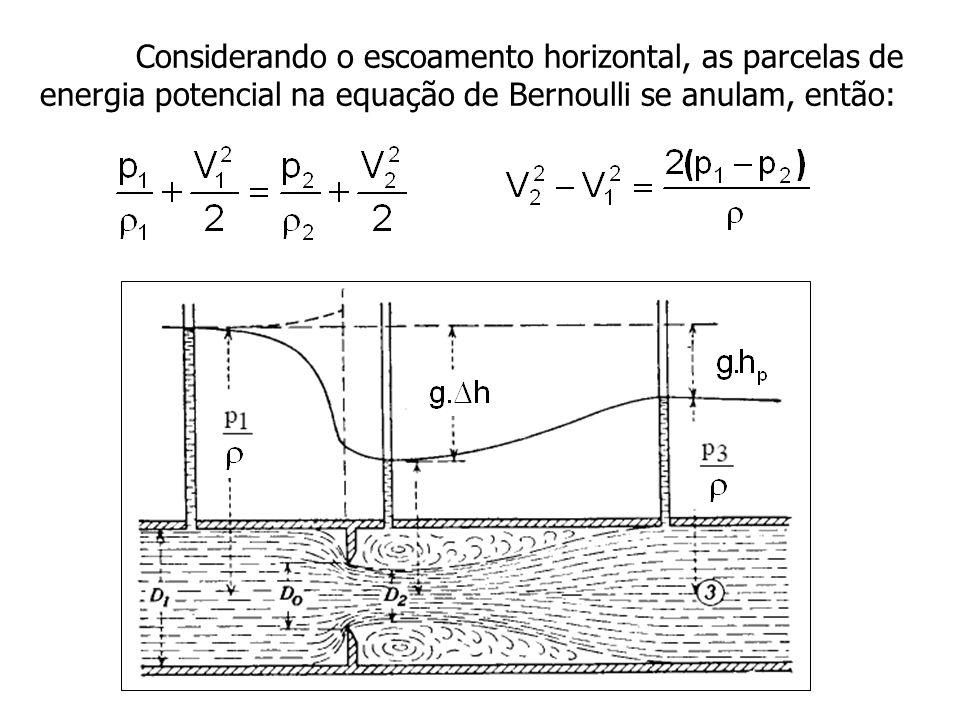 Considerando o escoamento horizontal, as parcelas de energia potencial na equação de Bernoulli se anulam, então: