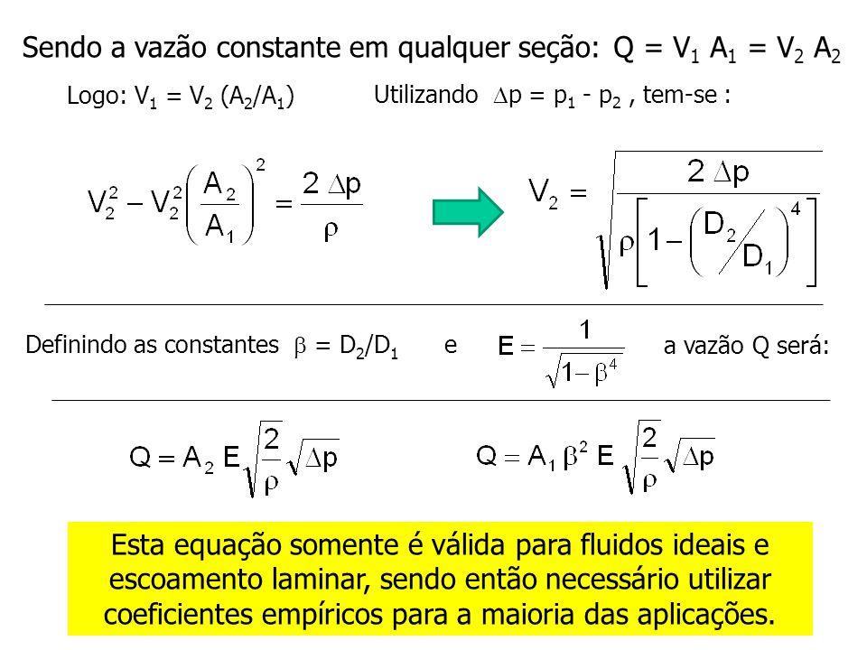 Sendo a vazão constante em qualquer seção: Q = V1 A1 = V2 A2