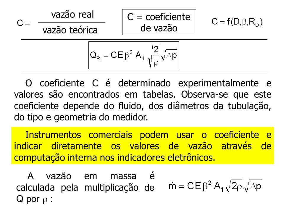 C = coeficiente de vazão