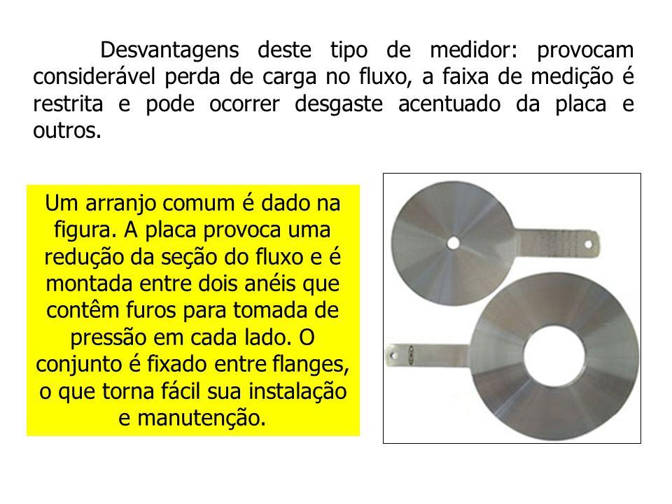 Desvantagens deste tipo de medidor: provocam considerável perda de carga no fluxo, a faixa de medição é restrita e pode ocorrer desgaste acentuado da placa e outros.