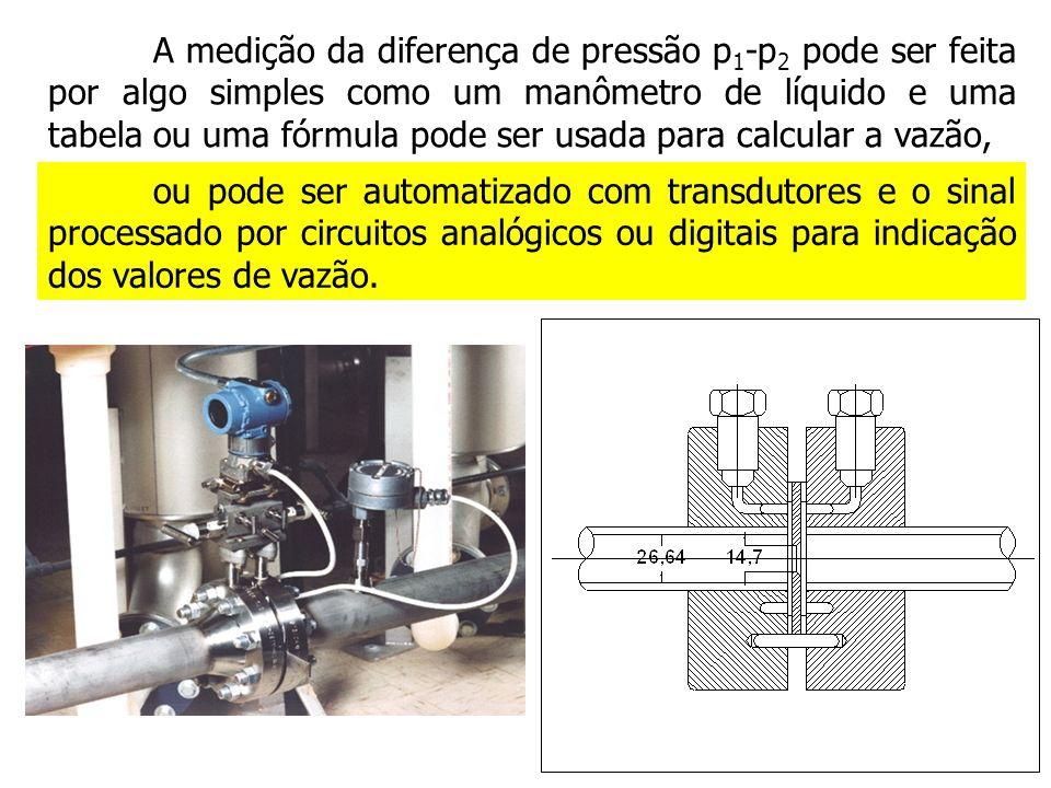 A medição da diferença de pressão p1-p2 pode ser feita por algo simples como um manômetro de líquido e uma tabela ou uma fórmula pode ser usada para calcular a vazão,