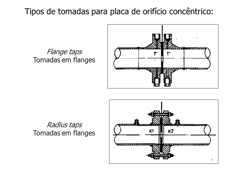 Tipos de tomadas para placa de orifício concêntrico: