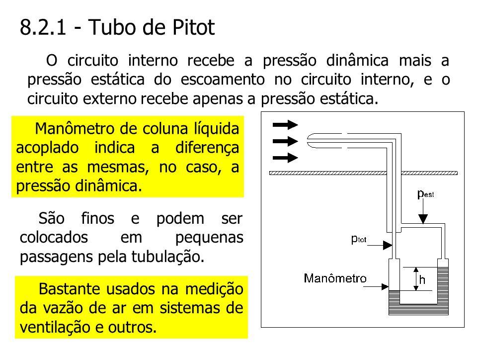 8.2.1 - Tubo de Pitot