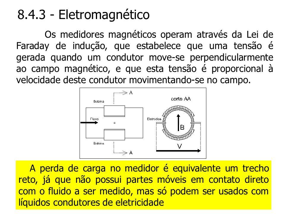 8.4.3 - Eletromagnético