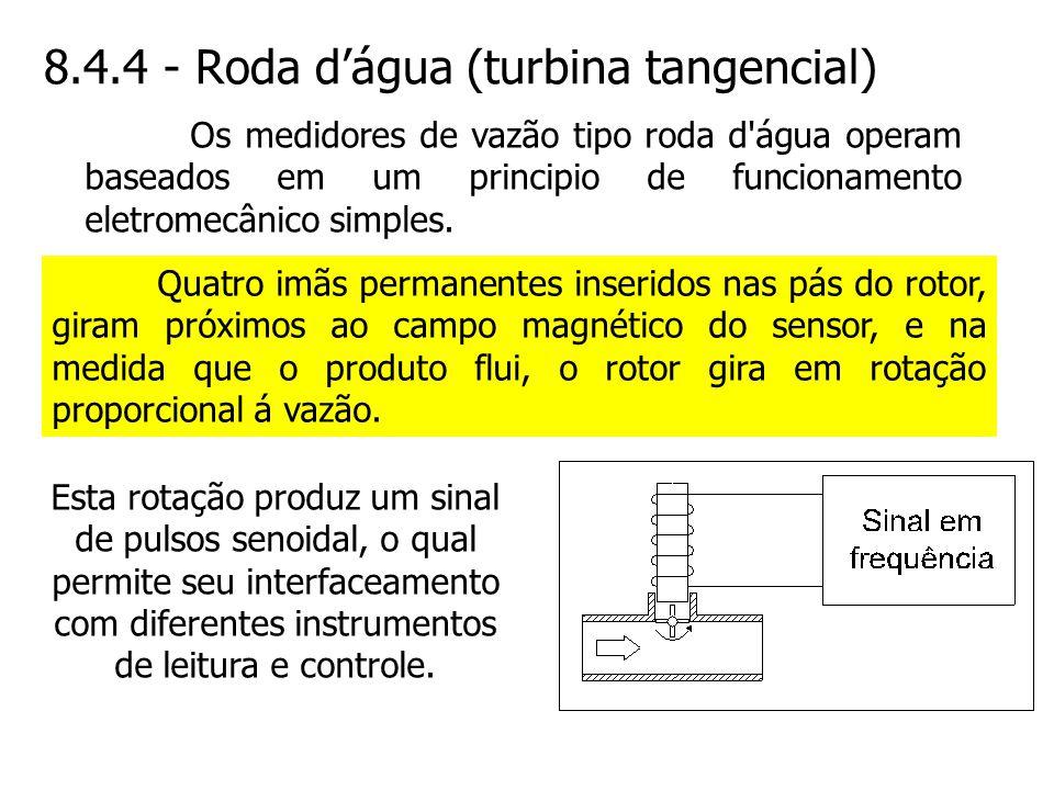 8.4.4 - Roda d'água (turbina tangencial)