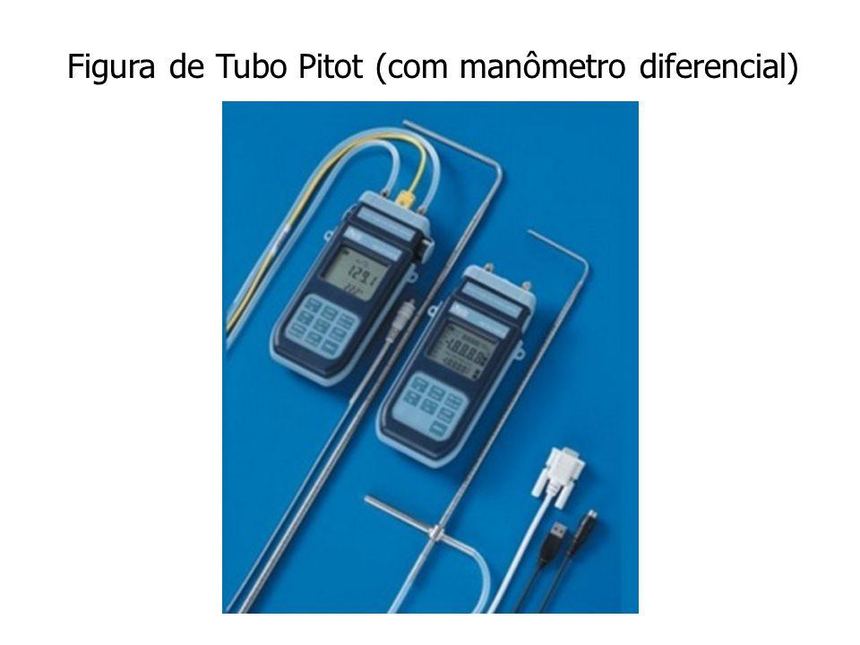 Figura de Tubo Pitot (com manômetro diferencial)