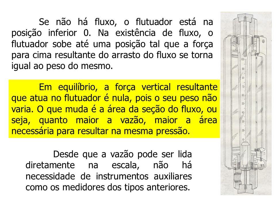Se não há fluxo, o flutuador está na posição inferior 0