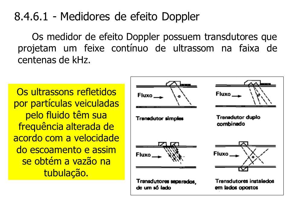 8.4.6.1 - Medidores de efeito Doppler
