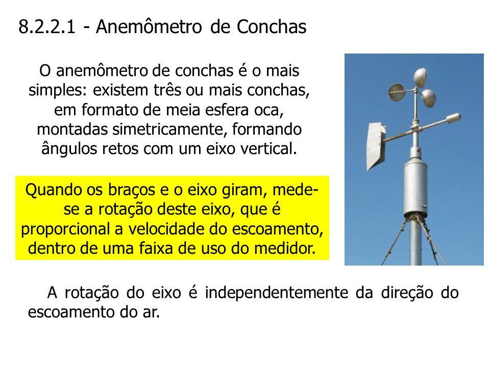 8.2.2.1 - Anemômetro de Conchas