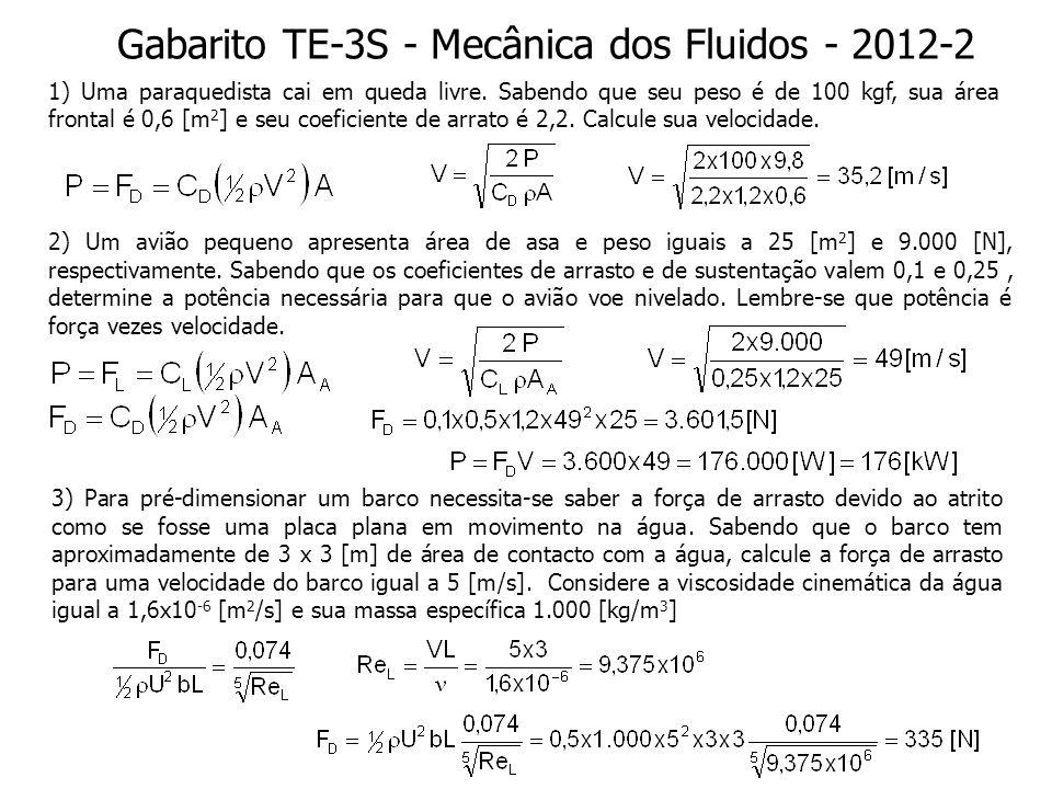 Gabarito TE-3S - Mecânica dos Fluidos - 2012-2