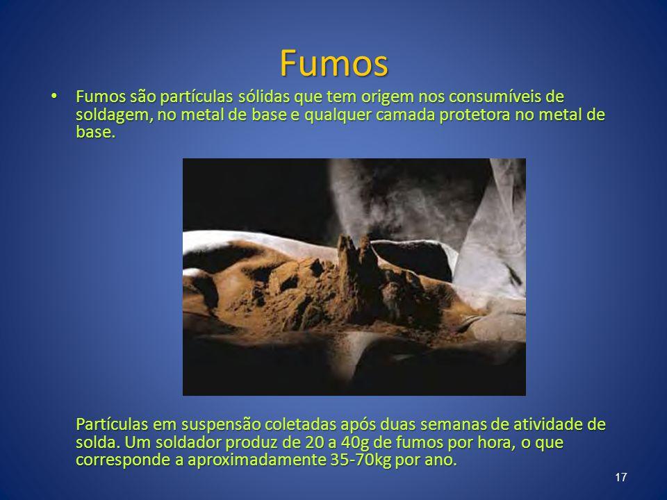 Fumos Fumos são partículas sólidas que tem origem nos consumíveis de soldagem, no metal de base e qualquer camada protetora no metal de base.