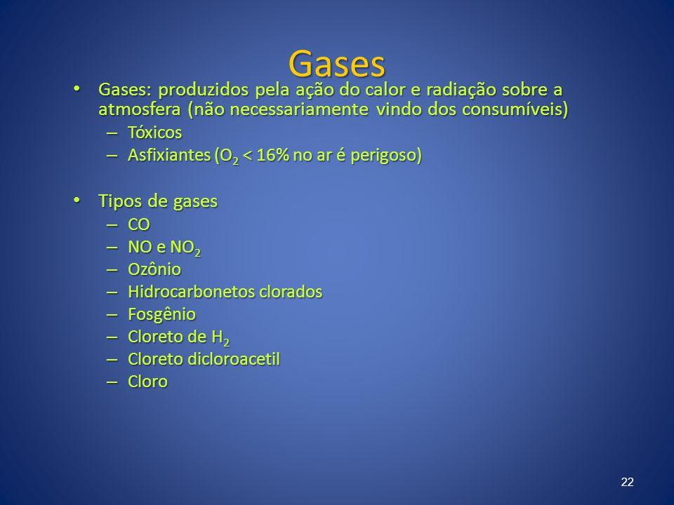 Gases Gases: produzidos pela ação do calor e radiação sobre a atmosfera (não necessariamente vindo dos consumíveis)