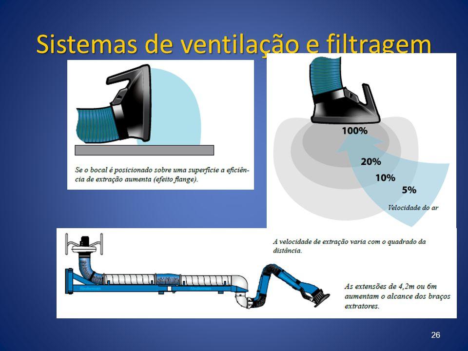Sistemas de ventilação e filtragem
