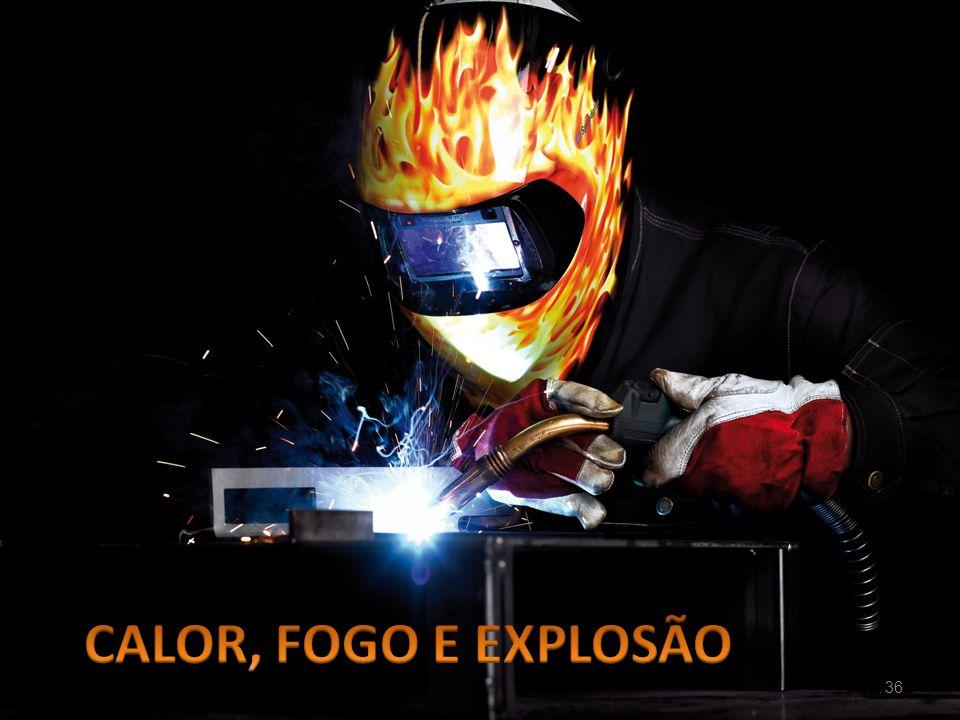 CALOR, FOGO E EXPLOSÃO