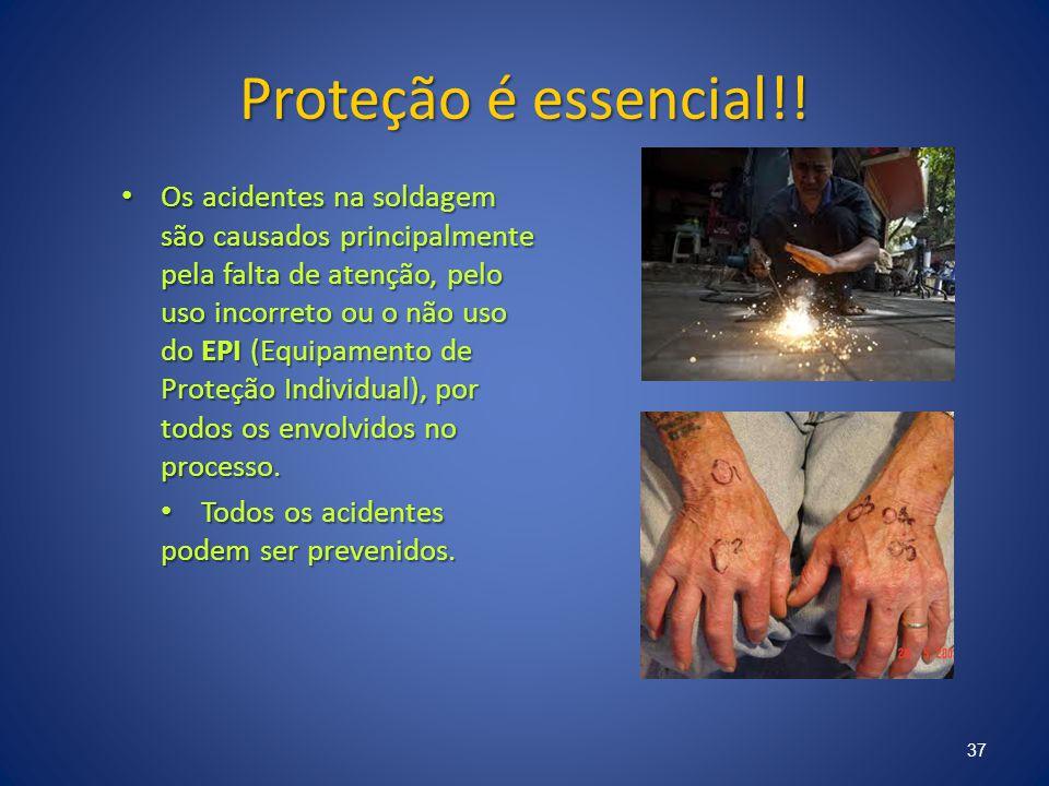 Proteção é essencial!!