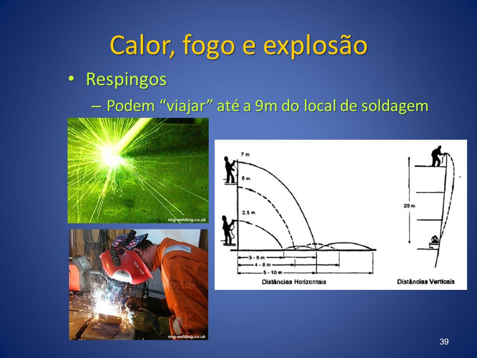 Calor, fogo e explosão Respingos