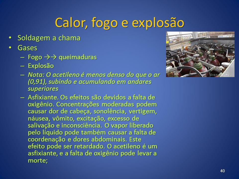 Calor, fogo e explosão Soldagem a chama Gases Fogo →→ queimaduras
