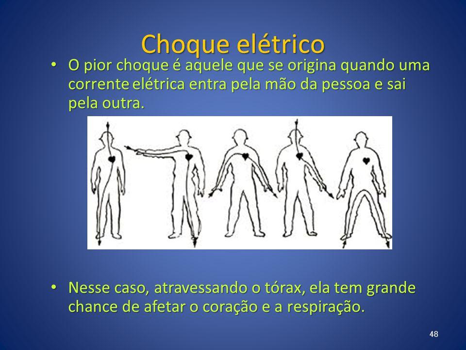 Choque elétrico O pior choque é aquele que se origina quando uma corrente elétrica entra pela mão da pessoa e sai pela outra.