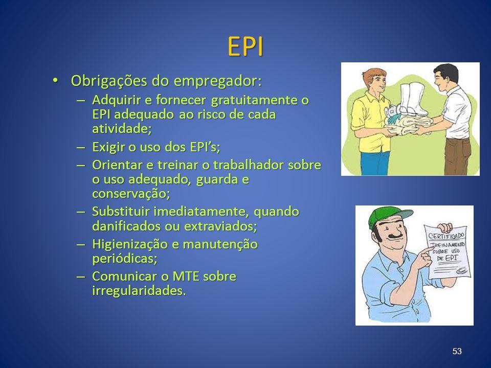 EPI Obrigações do empregador: