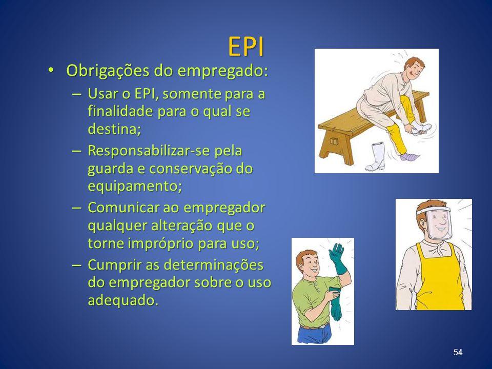 EPI Obrigações do empregado: