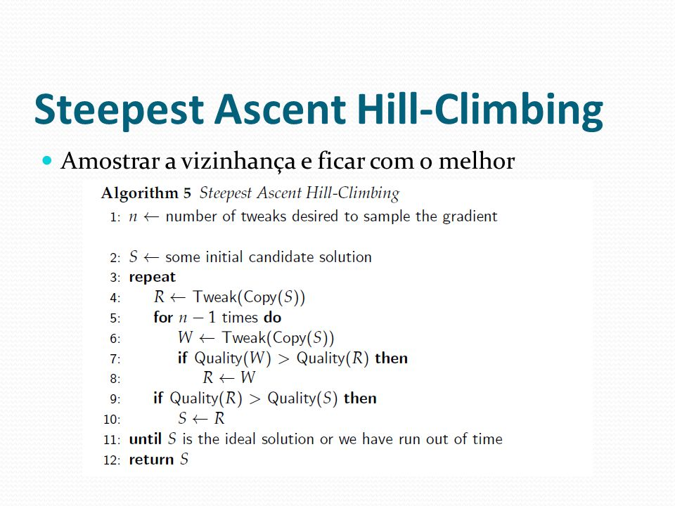 Steepest Ascent Hill-Climbing