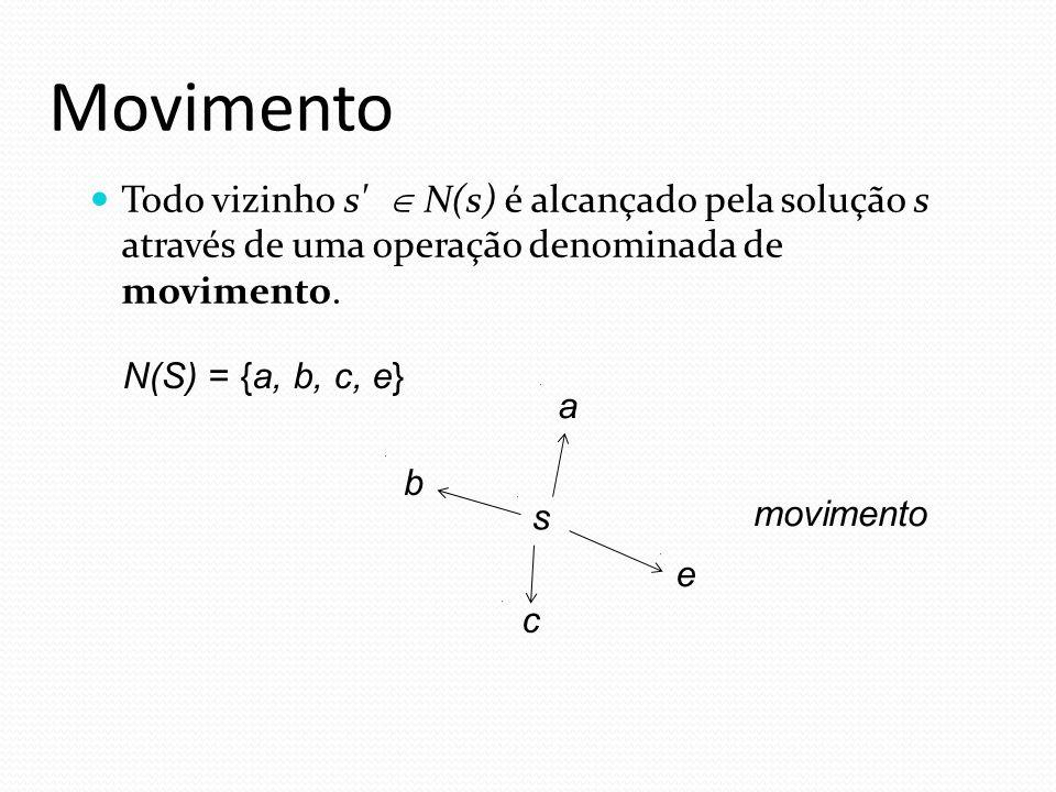 Movimento Todo vizinho s  N(s) é alcançado pela solução s através de uma operação denominada de movimento.