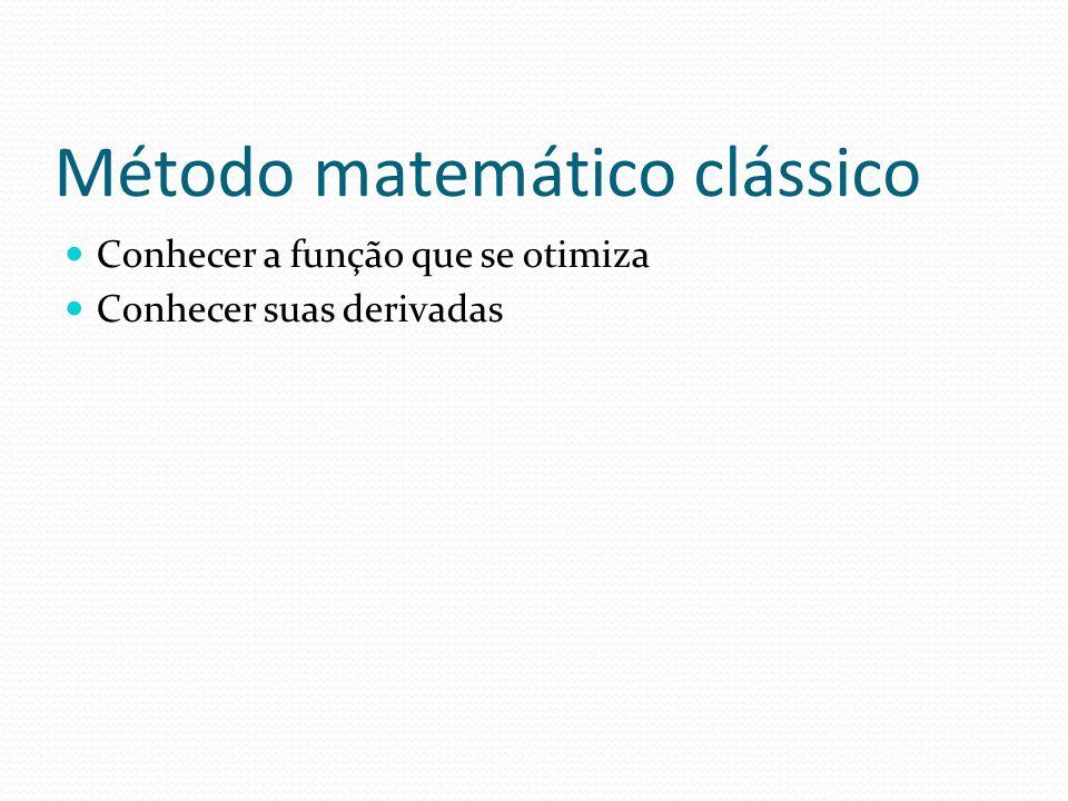 Método matemático clássico