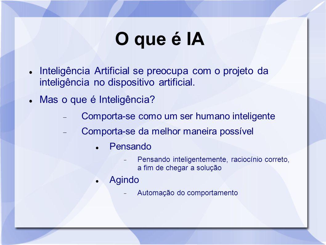 O que é IA Inteligência Artificial se preocupa com o projeto da inteligência no dispositivo artificial.