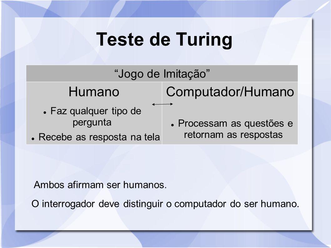 Teste de Turing Humano Computador/Humano Jogo de Imitação