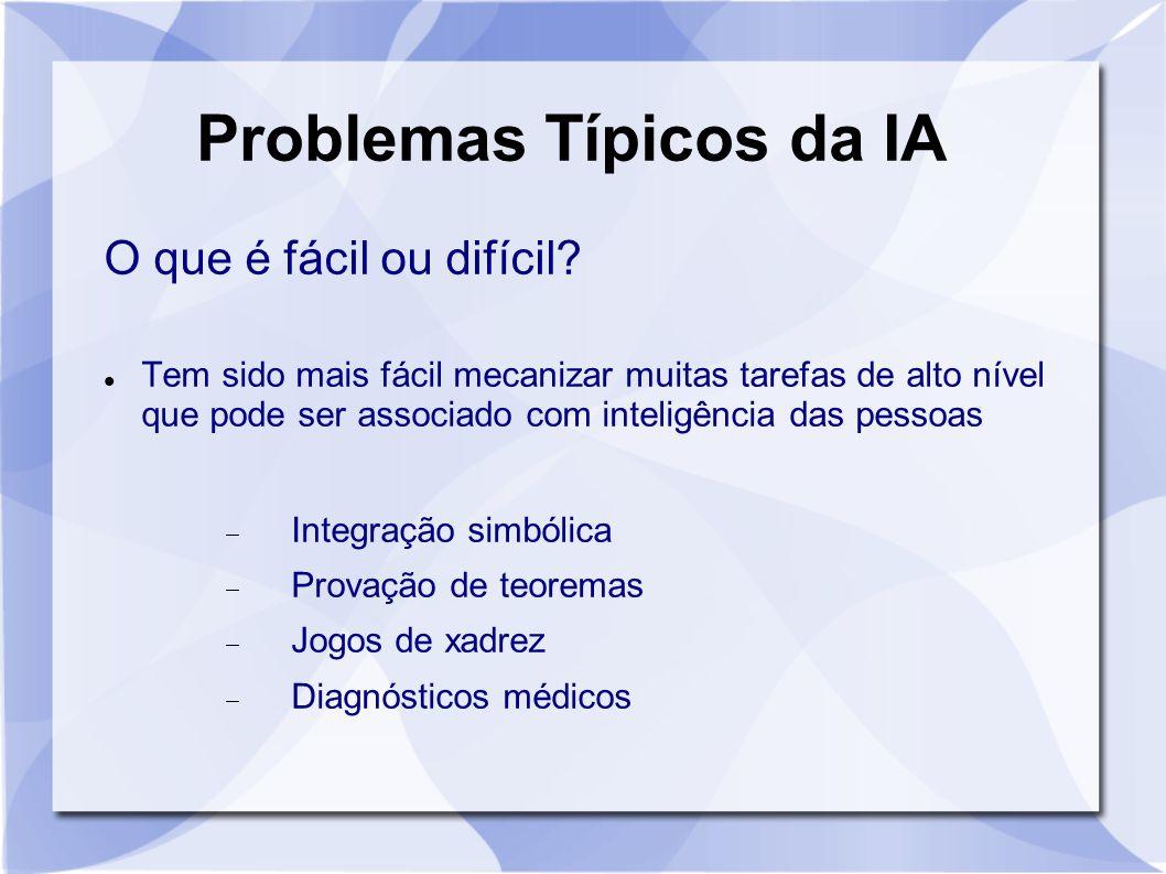 Problemas Típicos da IA