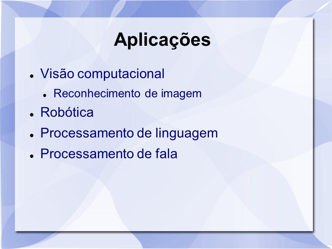 Aplicações Visão computacional Robótica Processamento de linguagem