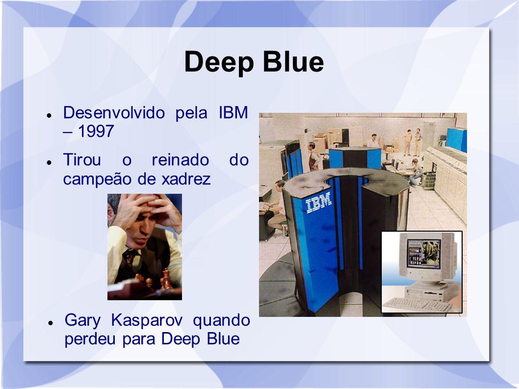 Deep Blue Desenvolvido pela IBM – 1997