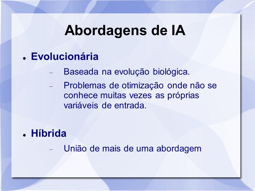 Abordagens de IA Evolucionária Híbrida Baseada na evolução biológica.