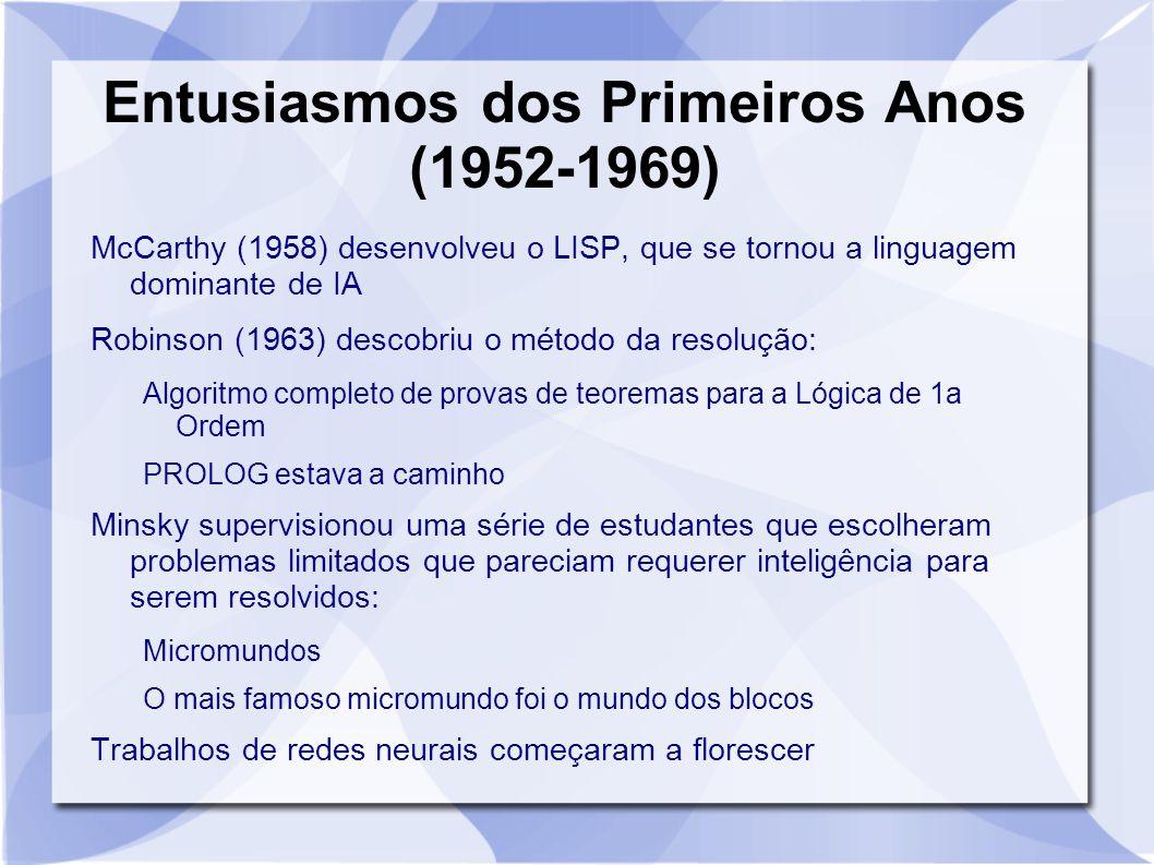 Entusiasmos dos Primeiros Anos (1952-1969)