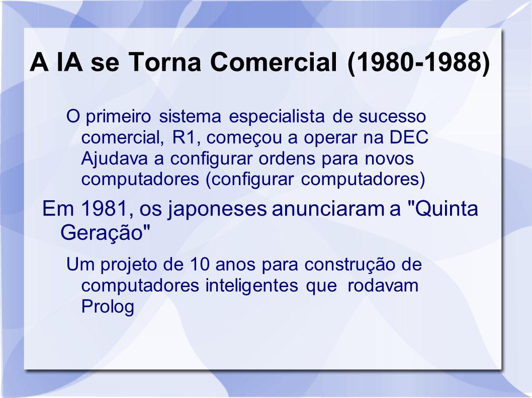 A IA se Torna Comercial (1980-1988)