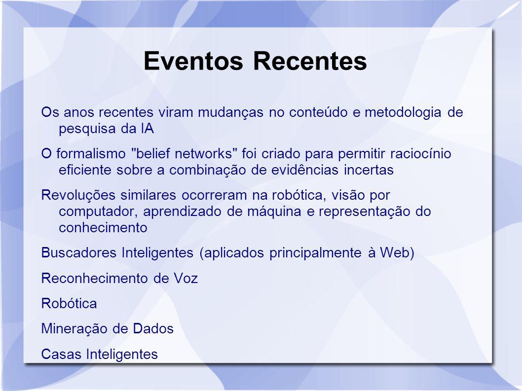 Eventos Recentes Os anos recentes viram mudanças no conteúdo e metodologia de pesquisa da IA.