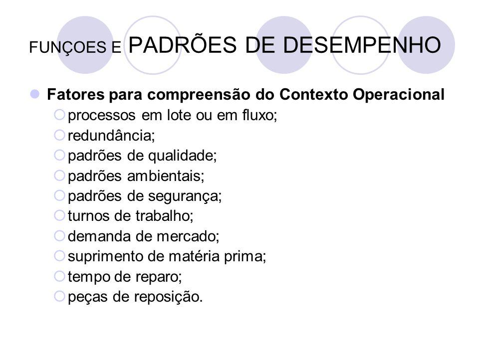 FUNÇOES E PADRÕES DE DESEMPENHO