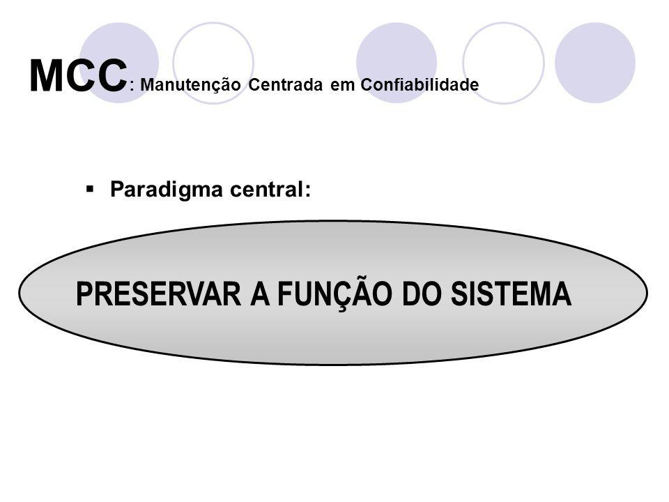 MCC: Manutenção Centrada em Confiabilidade