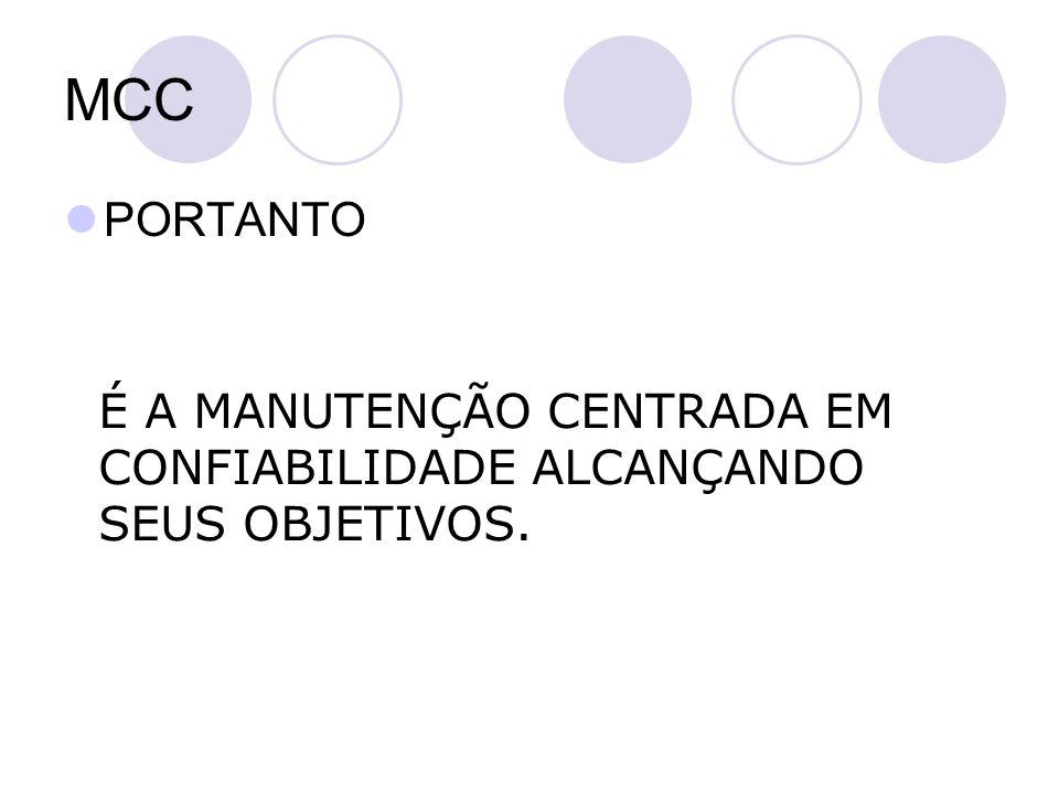 MCC PORTANTO É A MANUTENÇÃO CENTRADA EM CONFIABILIDADE ALCANÇANDO SEUS OBJETIVOS.
