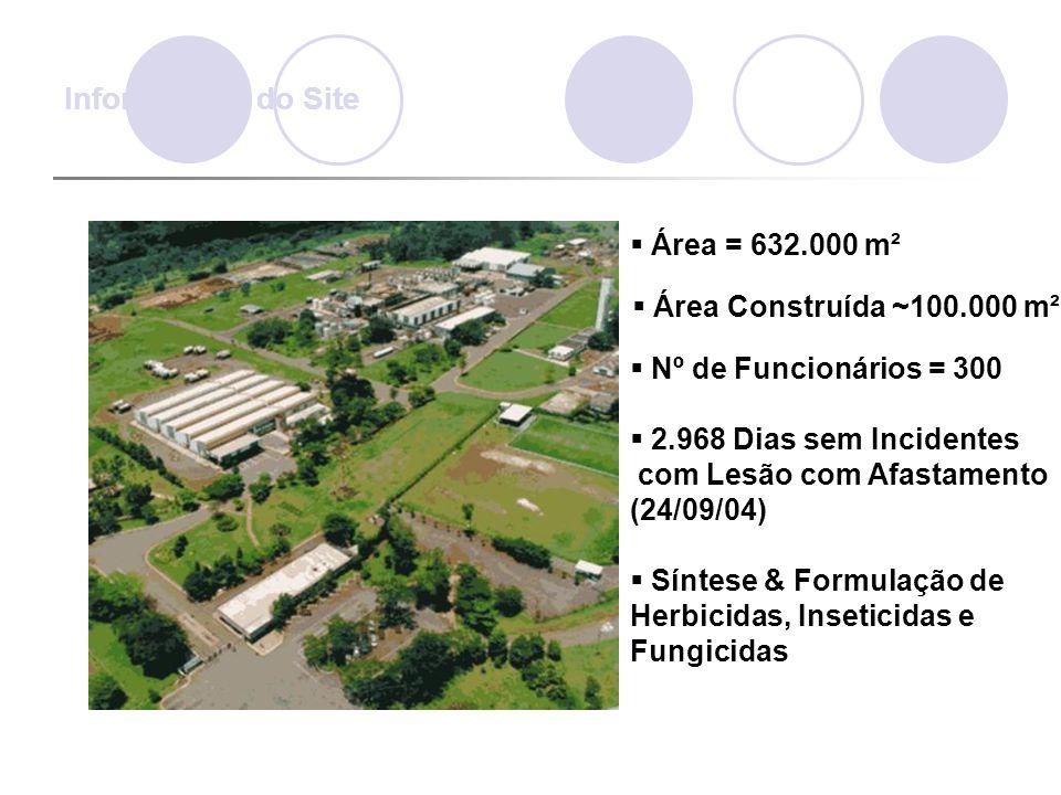 Informações do Site Área = 632.000 m² Área Construída ~100.000 m²