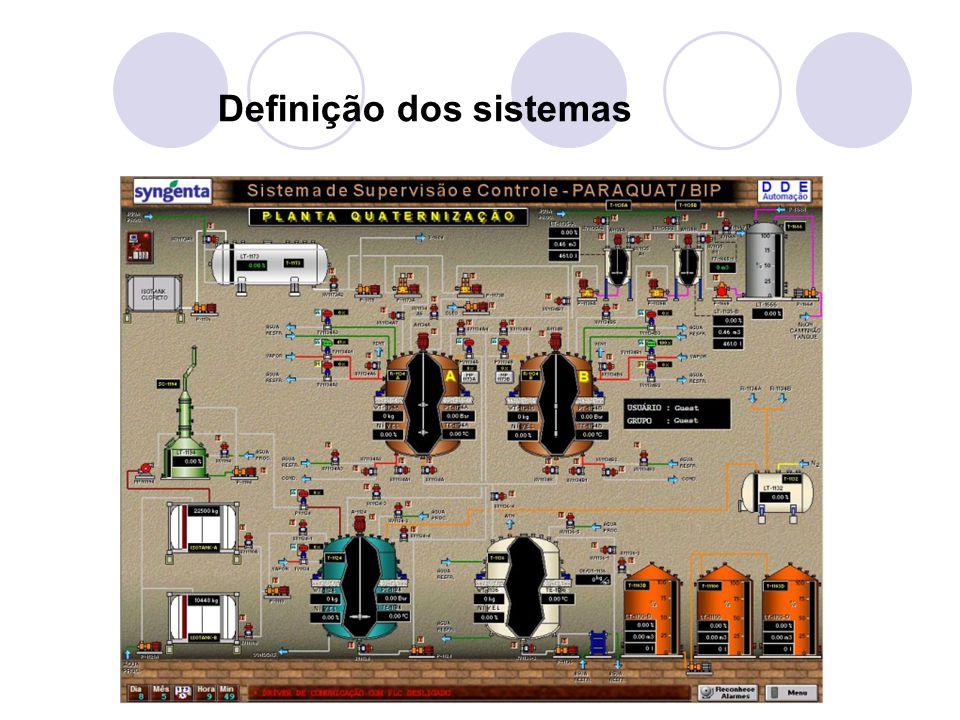 Definição dos sistemas