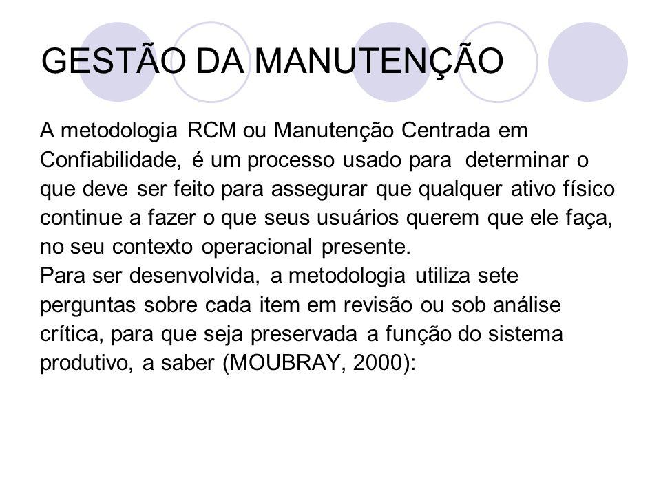 GESTÃO DA MANUTENÇÃO A metodologia RCM ou Manutenção Centrada em