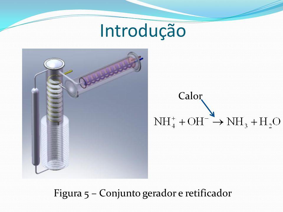 Figura 5 – Conjunto gerador e retificador