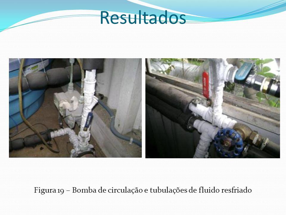 Figura 19 – Bomba de circulação e tubulações de fluido resfriado
