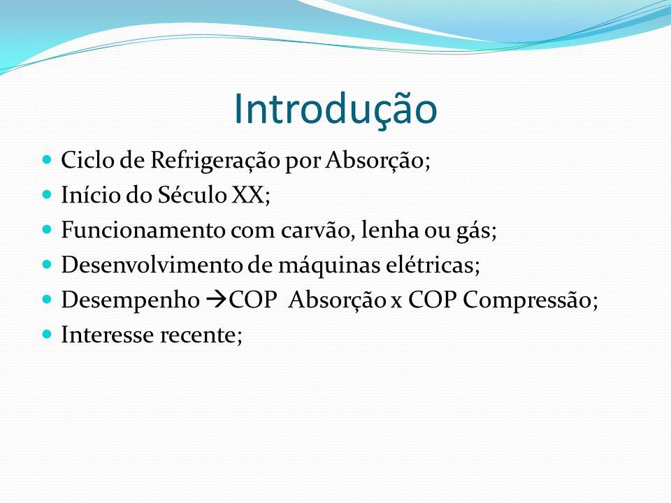 Introdução Ciclo de Refrigeração por Absorção; Início do Século XX;